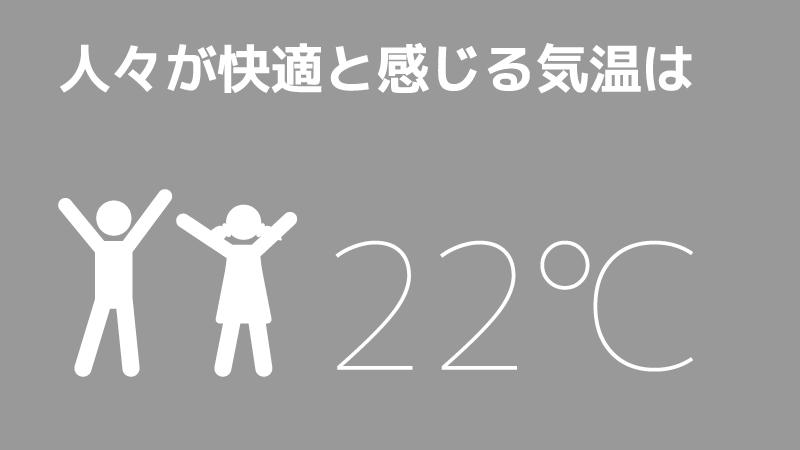 人々が快適と感じる気温は22℃。
